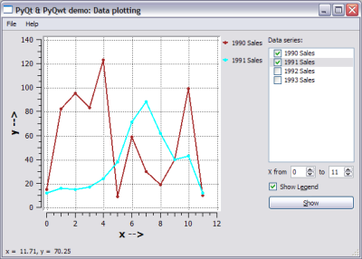 More PyQt plotting demos - Eli Bendersky's website