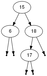 create tree from dictionary python