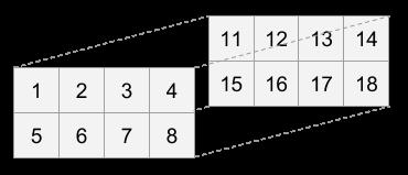 Numeric 3D array