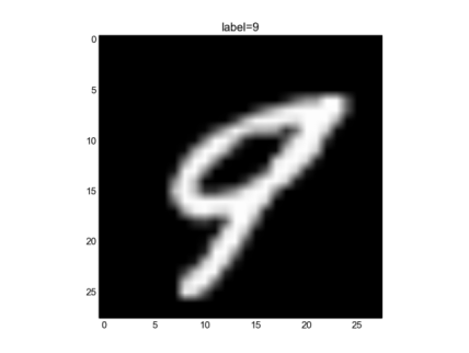 Image of a 9 from MNIST