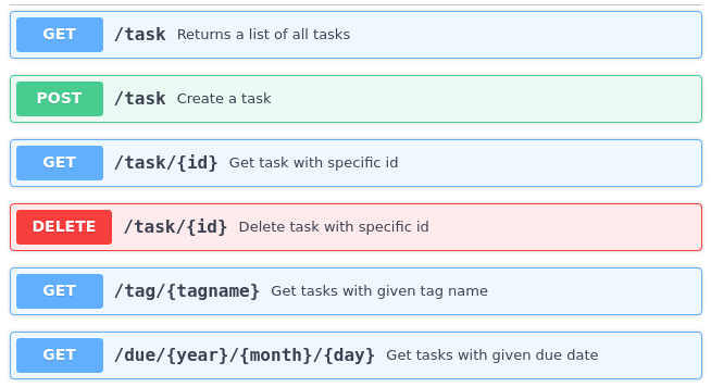 Swagger-generated documentation image for our REST API